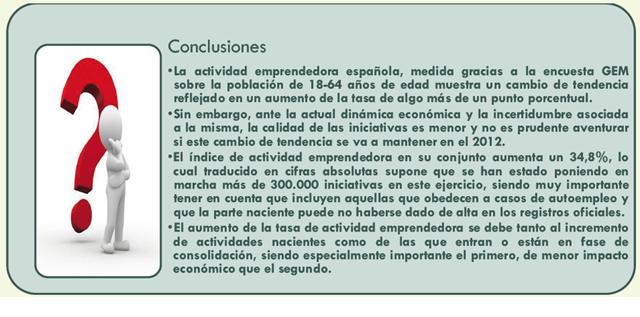 TEA Informe España 2011 CONCLUSIONES